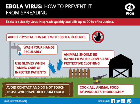 how-to-prevent-ebola