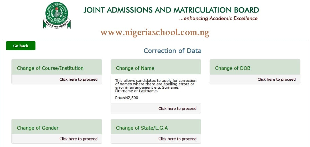 Jamb Correction Data