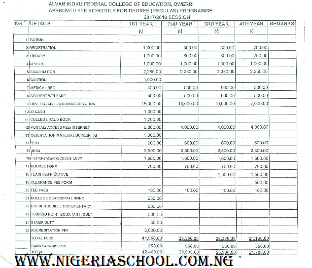 Alvan Ikoku Degree Programme School Fees